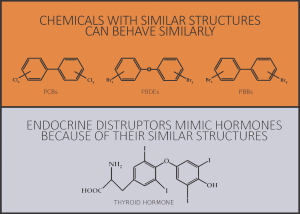 fr-chemical-structures